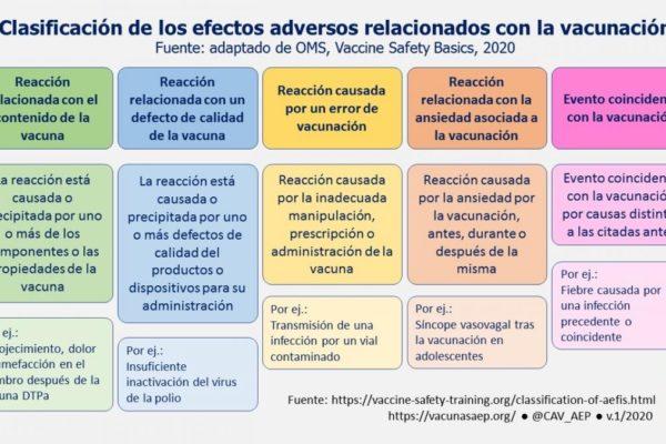Investigación en vacunas
